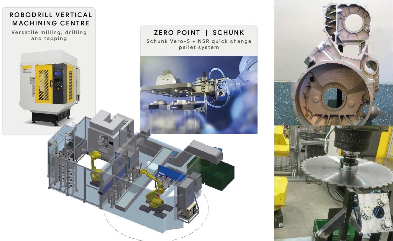 Automazioni fonderie alluminio_Toora